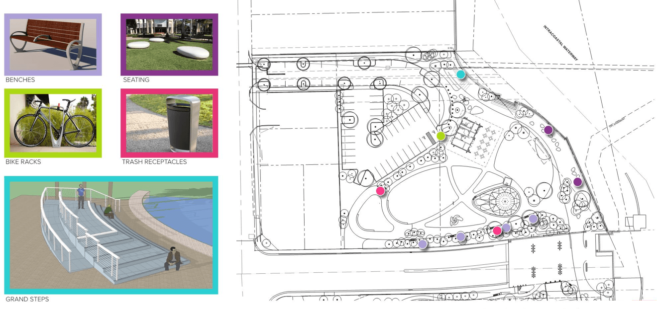 reference images for park elements and site map of where they're located Opens in new window